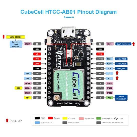 TTGO LORA32 868Mhz SX1276 ESP32 Oled-display Bluetooth WIFI Lora development board