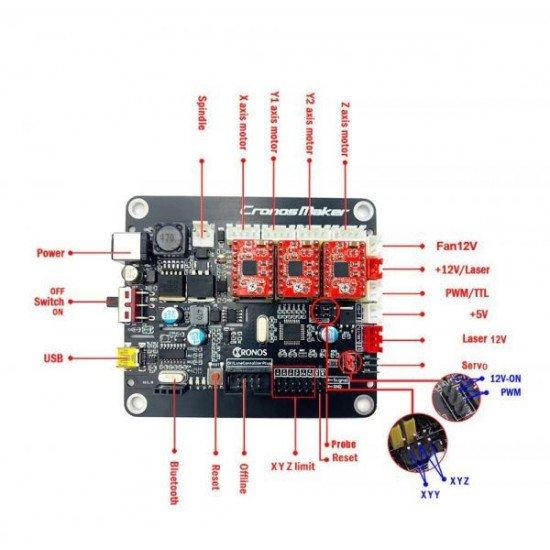 GRBL Offline Controller Board 3 Axis